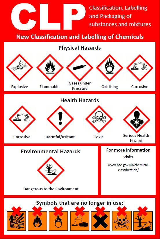 Health And Safety Lkl Services